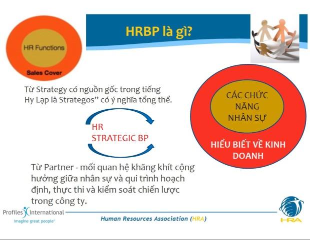 HRBP là gì