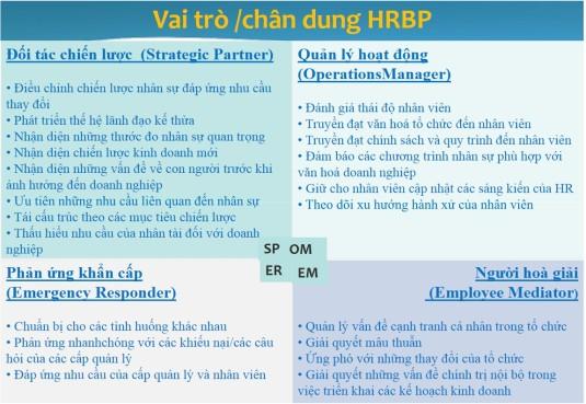HRBP - Vai tro, chan dung