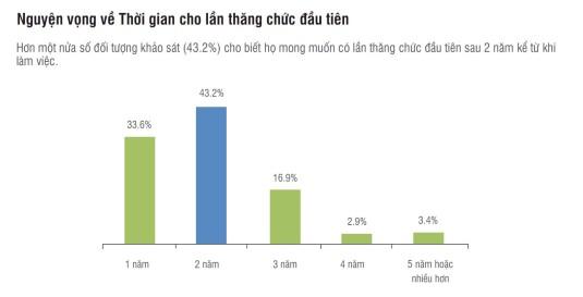 Nguyen vong Lan thang chuc dau tien