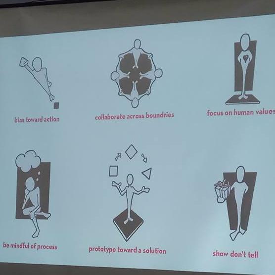 6 nguyên tắc trong design thinking